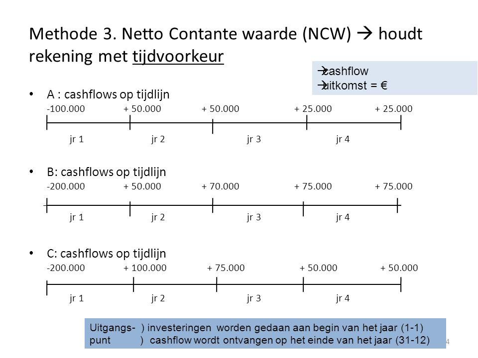 Methode 3. Netto Contante waarde (NCW)  houdt rekening met tijdvoorkeur