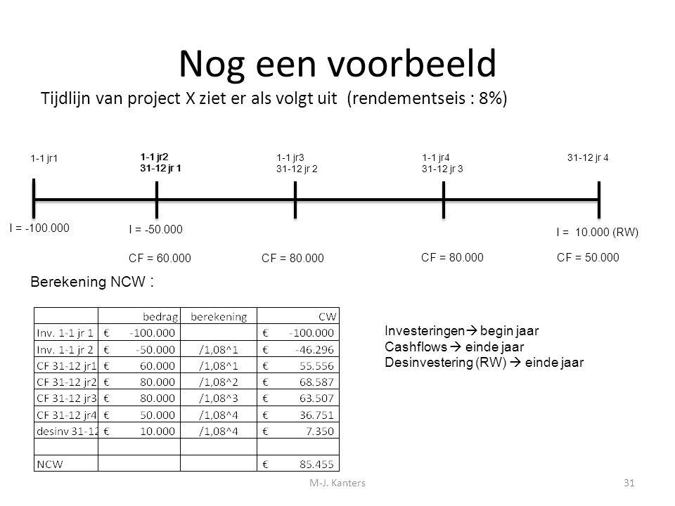 Nog een voorbeeld Tijdlijn van project X ziet er als volgt uit (rendementseis : 8%) 1-1 jr1. 1-1 jr2.