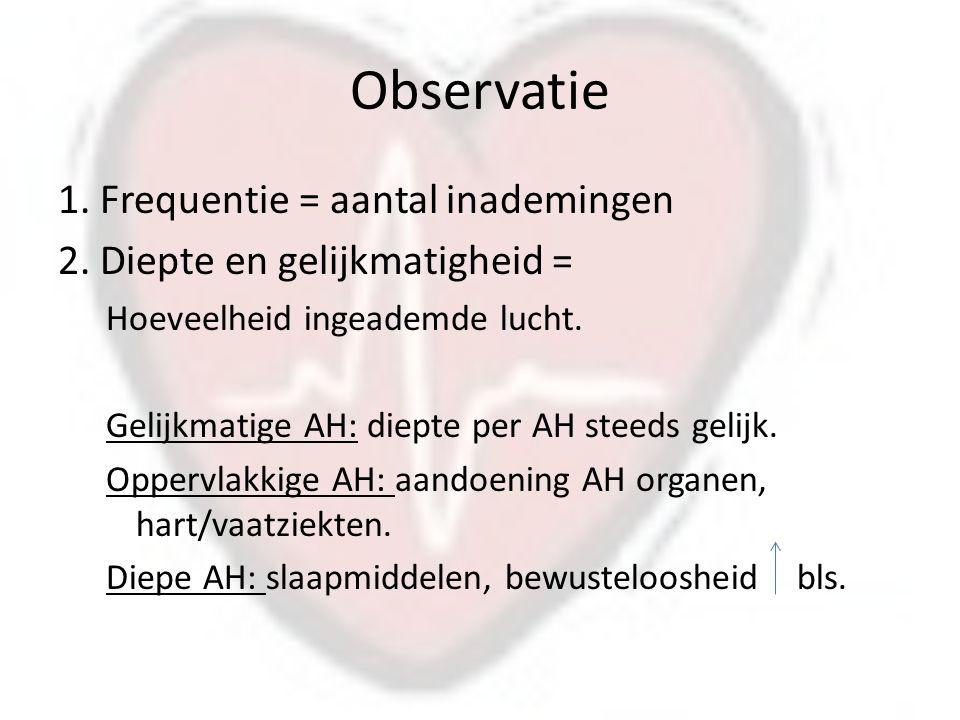 Observatie 1. Frequentie = aantal inademingen
