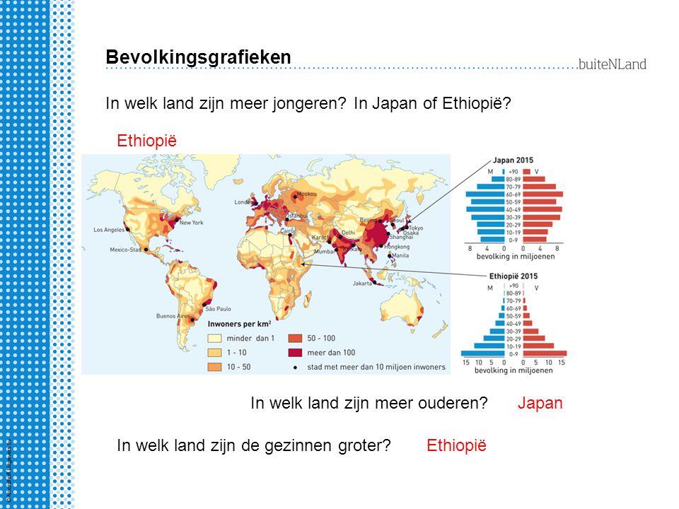 Bevolkingsgrafieken In welk land zijn meer jongeren In Japan of Ethiopië Ethiopië. In welk land zijn meer ouderen