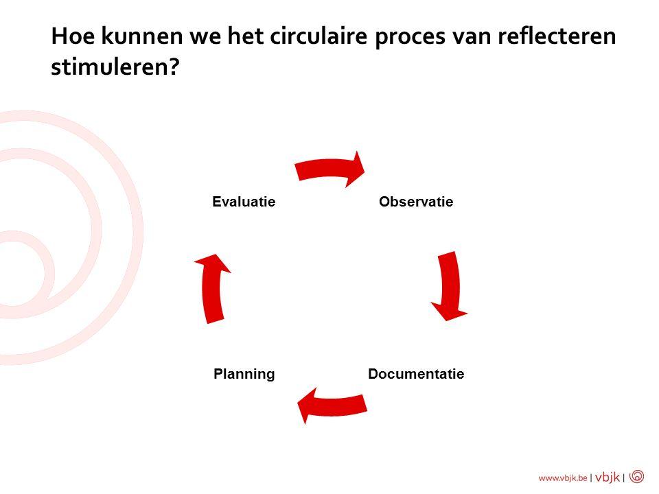 Hoe kunnen we het circulaire proces van reflecteren stimuleren