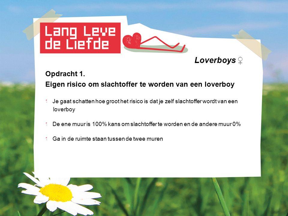 Loverboys ♀ Opdracht 1. Eigen risico om slachtoffer te worden van een loverboy.