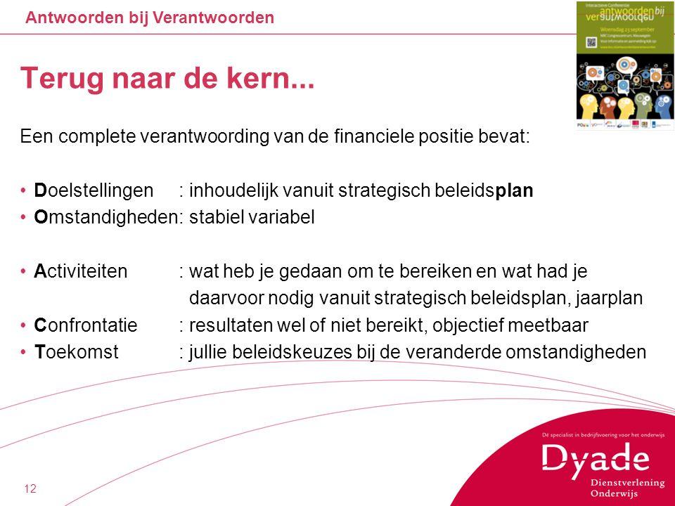 Terug naar de kern... Een complete verantwoording van de financiele positie bevat: Doelstellingen : inhoudelijk vanuit strategisch beleidsplan.