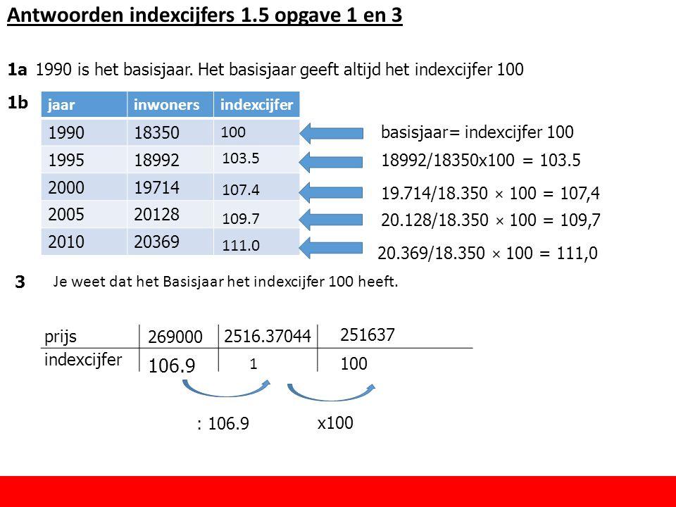 Antwoorden indexcijfers 1.5 opgave 1 en 3