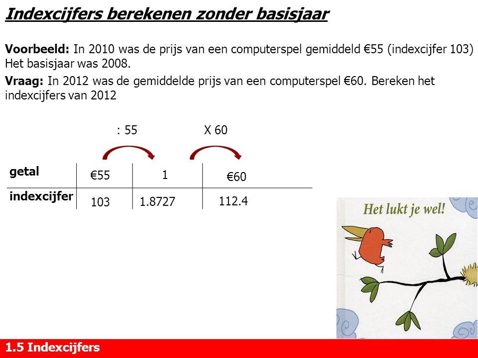 Indexcijfers berekenen zonder basisjaar