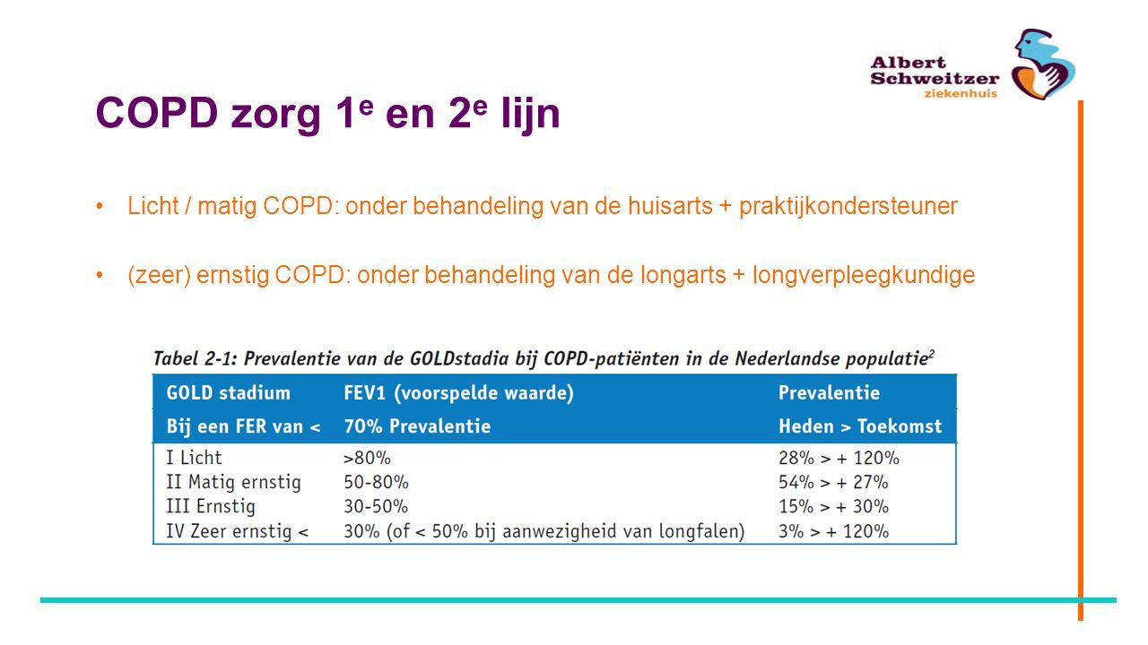 COPD zorg 1e en 2e lijn Licht / matig COPD: onder behandeling van de huisarts + praktijkondersteuner.