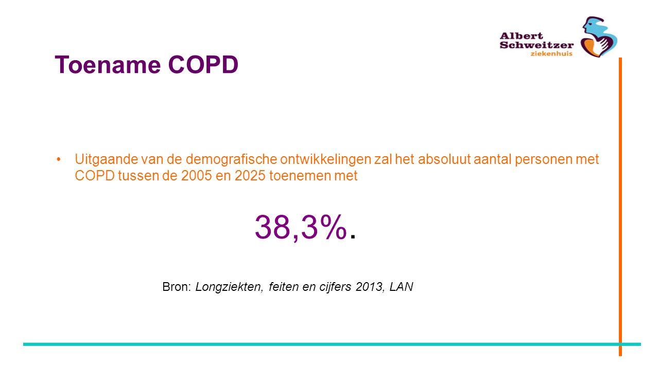 Toename COPD Uitgaande van de demografische ontwikkelingen zal het absoluut aantal personen met COPD tussen de 2005 en 2025 toenemen met.