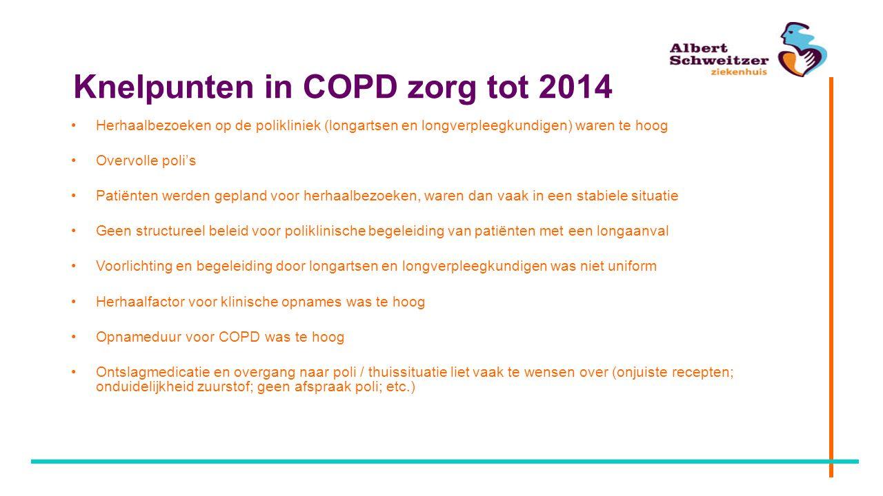 Knelpunten in COPD zorg tot 2014