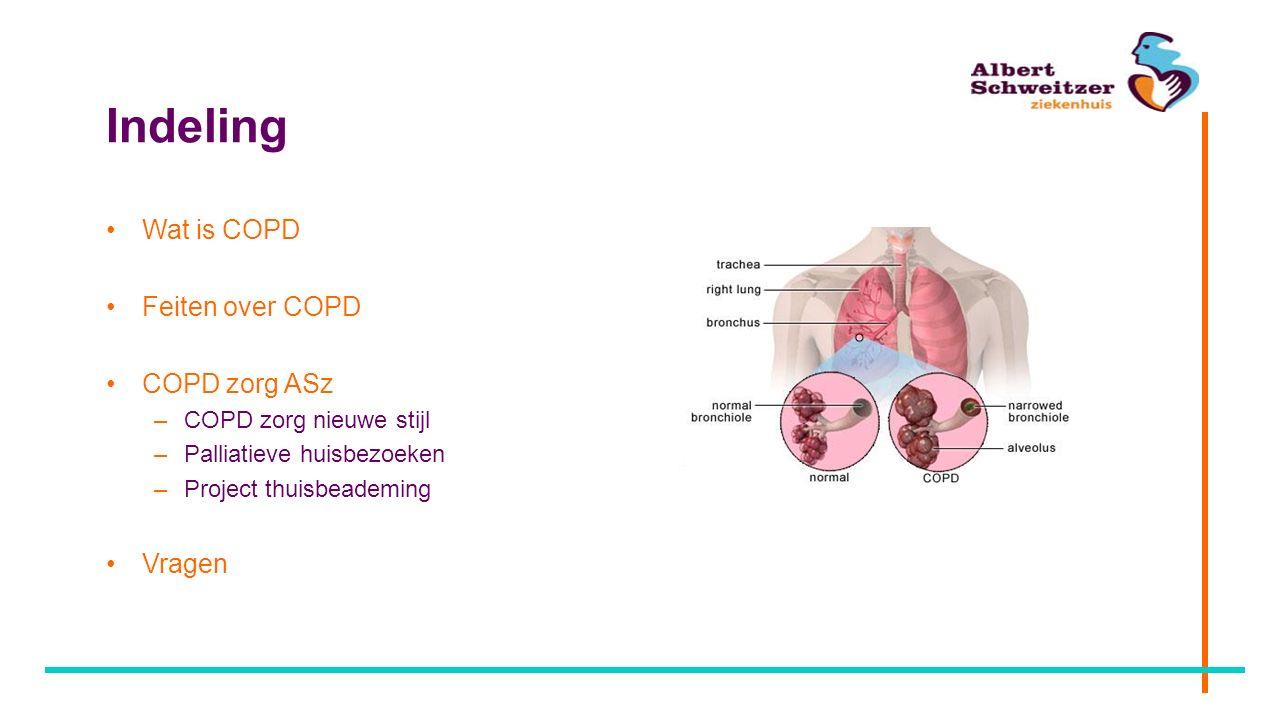 Indeling Wat is COPD Feiten over COPD COPD zorg ASz Vragen