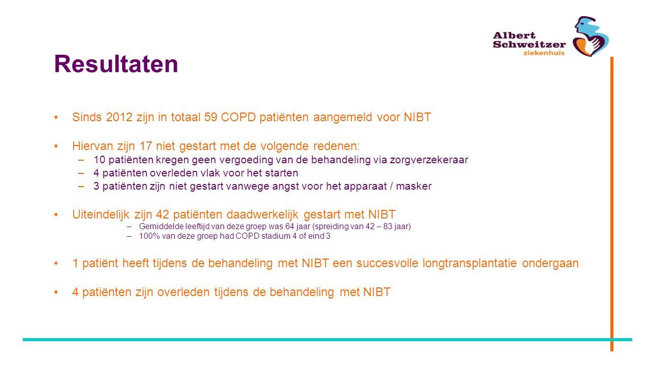 Resultaten Sinds 2012 zijn in totaal 59 COPD patiënten aangemeld voor NIBT. Hiervan zijn 17 niet gestart met de volgende redenen: