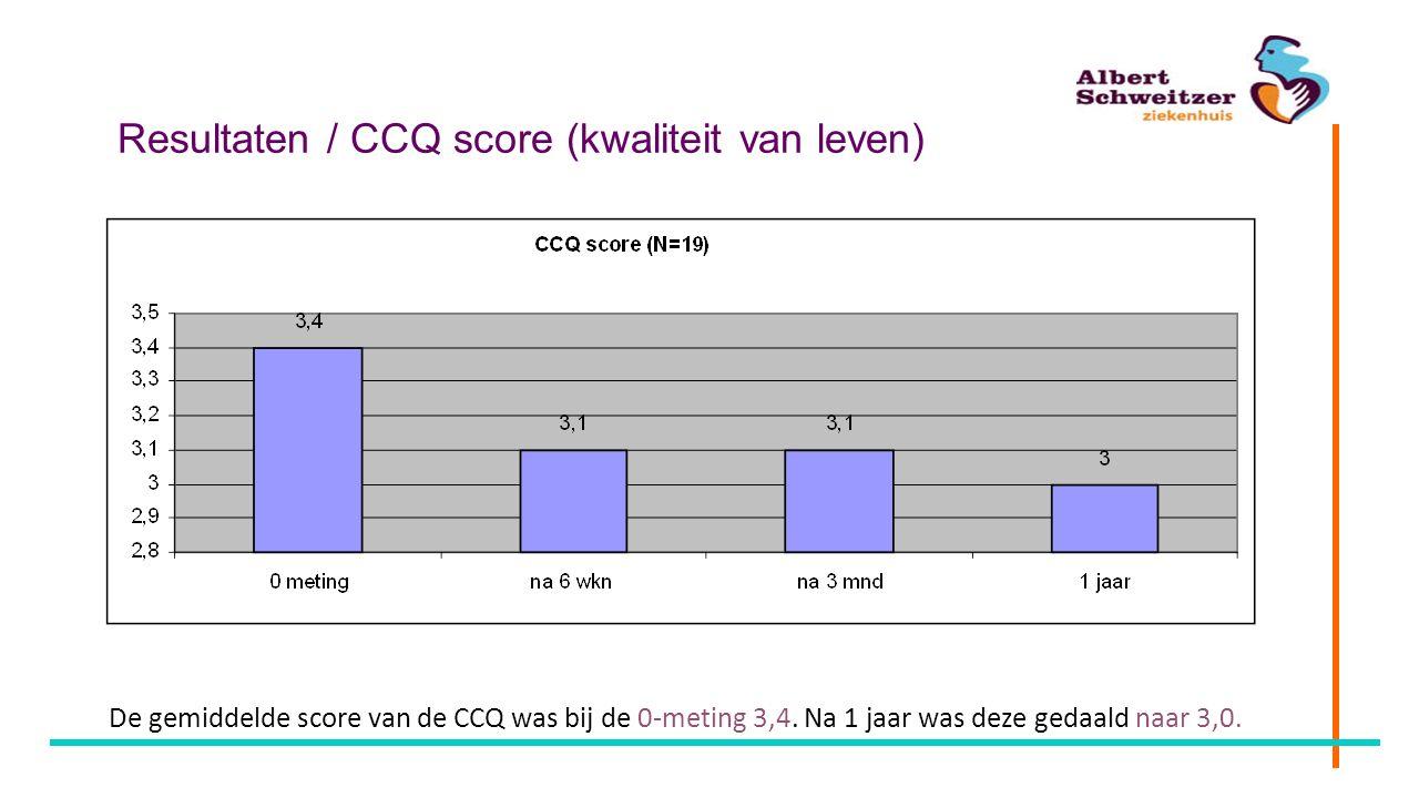 Resultaten / CCQ score (kwaliteit van leven)