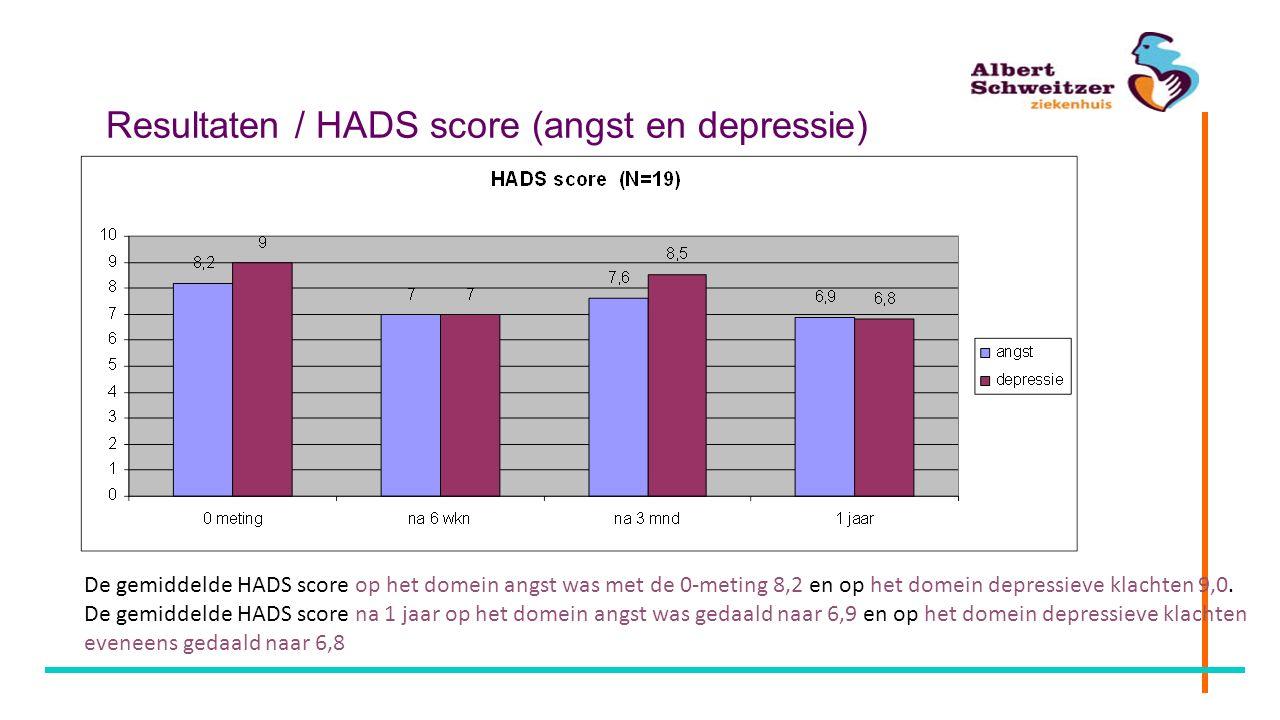 Resultaten / HADS score (angst en depressie)