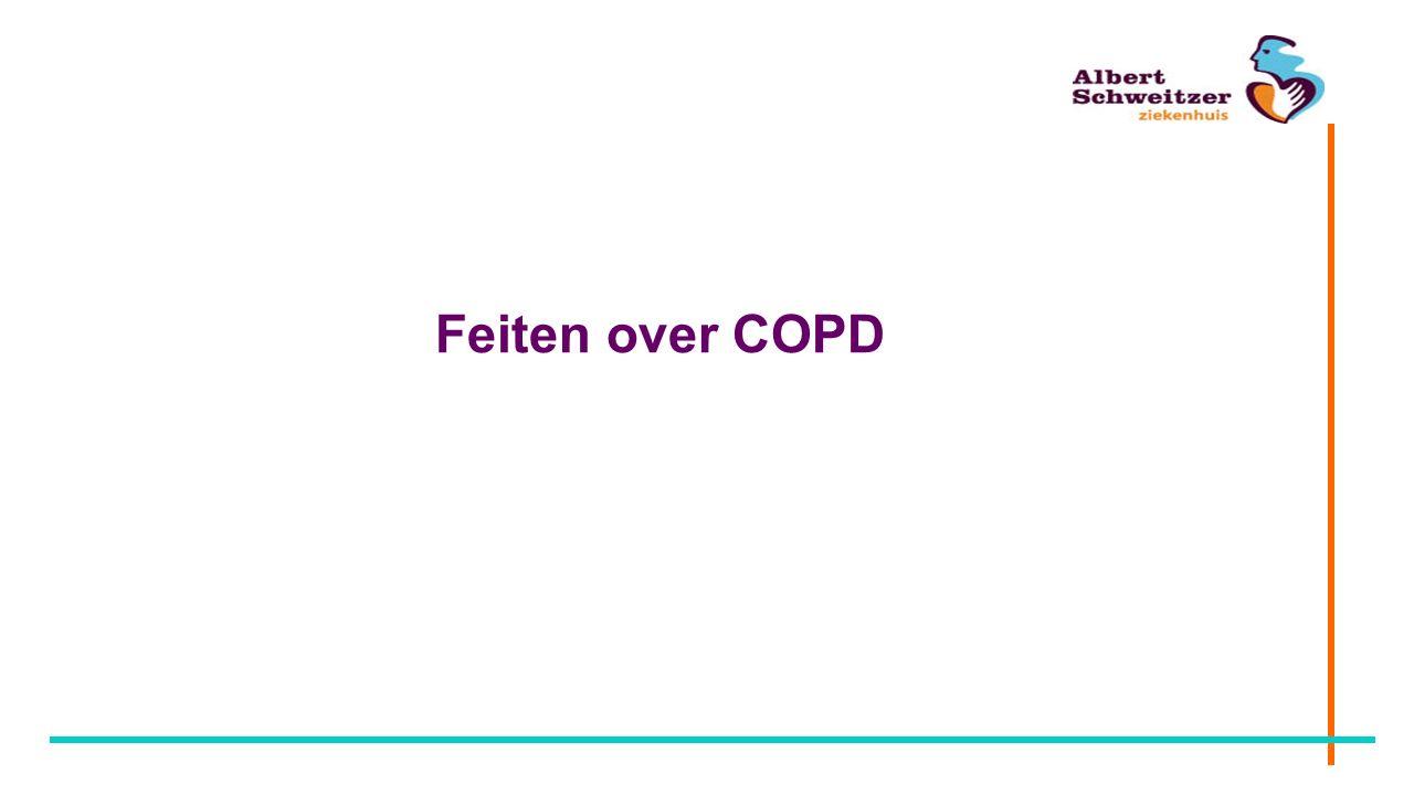 Feiten over COPD