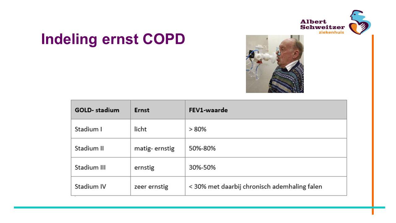 Indeling ernst COPD