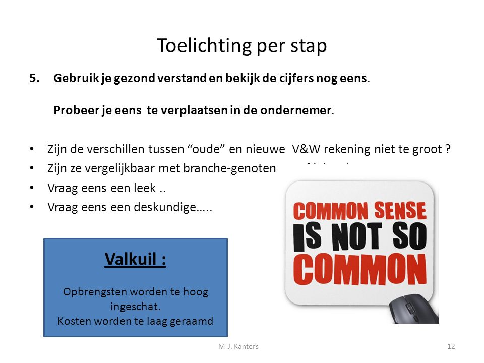 Toelichting per stap Valkuil :
