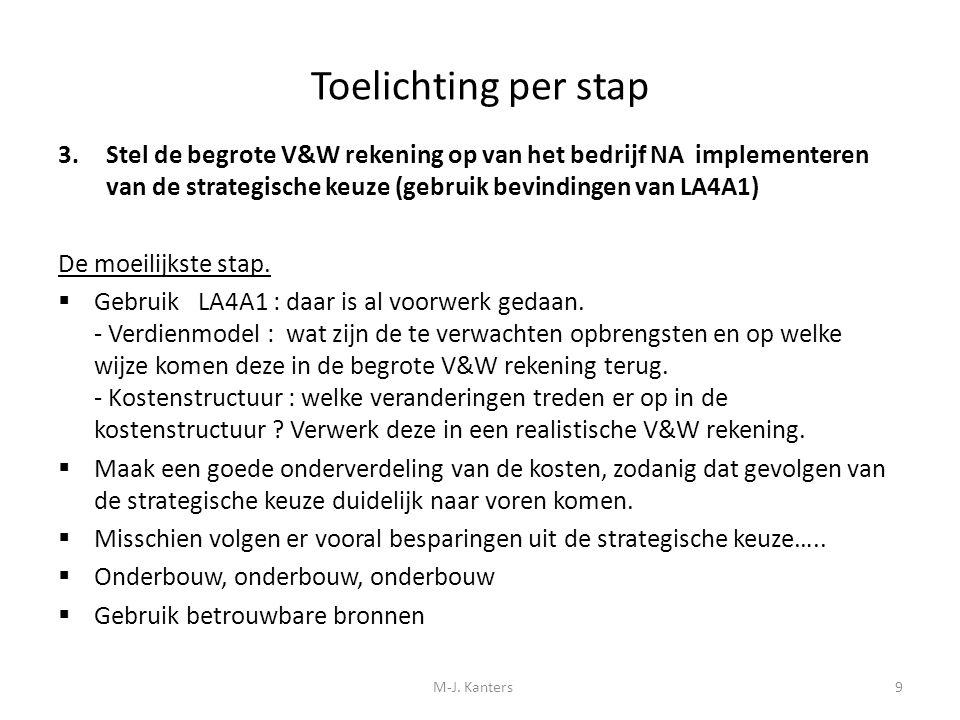Toelichting per stap Stel de begrote V&W rekening op van het bedrijf NA implementeren van de strategische keuze (gebruik bevindingen van LA4A1)