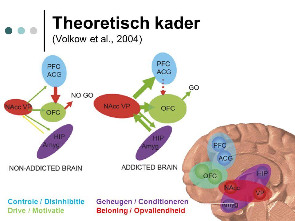 Theoretisch kader (Volkow et al., 2004)