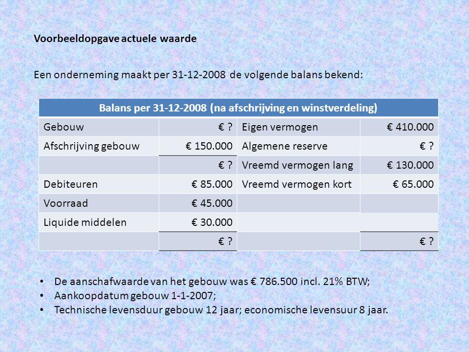 Balans per 31-12-2008 (na afschrijving en winstverdeling)