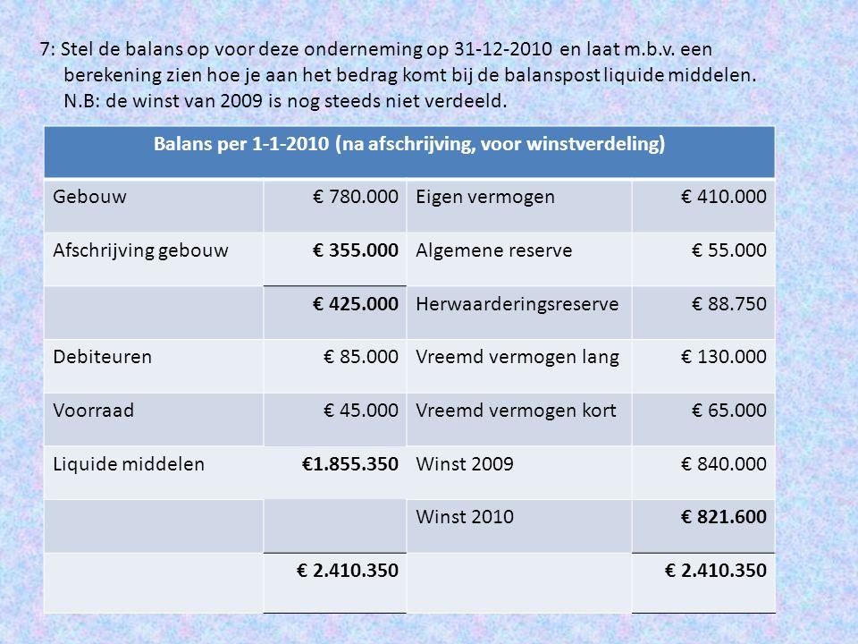 Balans per 1-1-2010 (na afschrijving, voor winstverdeling)