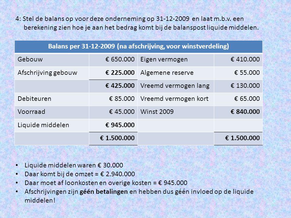 Balans per 31-12-2009 (na afschrijving, voor winstverdeling)