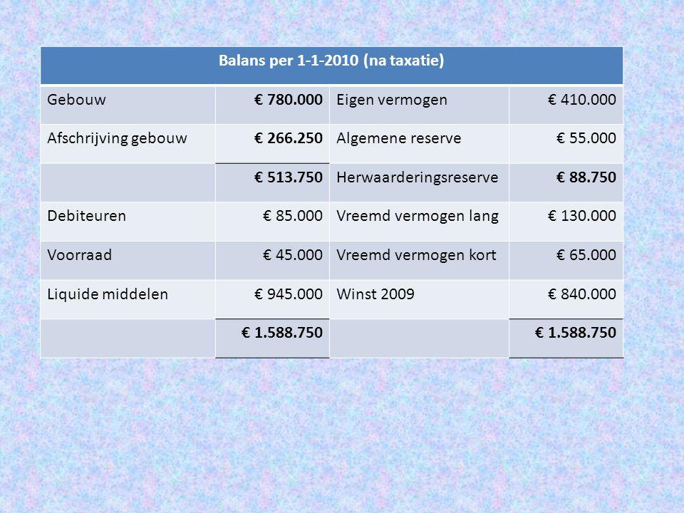 Balans per 1-1-2010 (na taxatie)