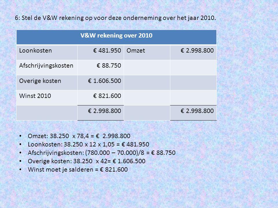 6: Stel de V&W rekening op voor deze onderneming over het jaar 2010.