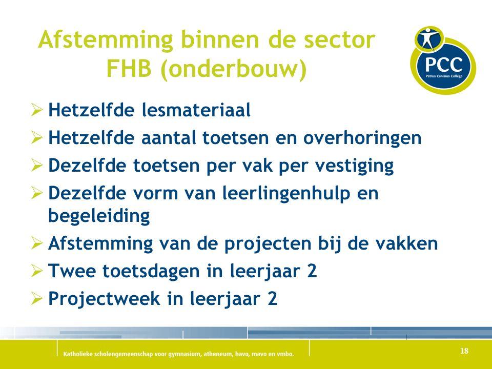 Afstemming binnen de sector FHB (onderbouw)