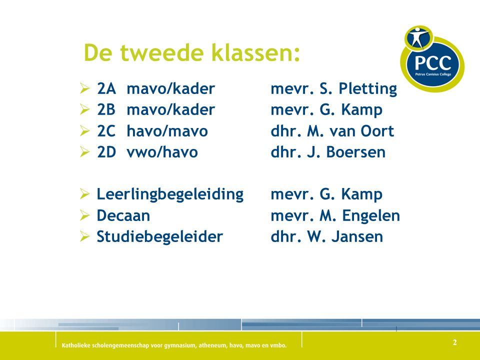 De tweede klassen: 2A mavo/kader mevr. S. Pletting