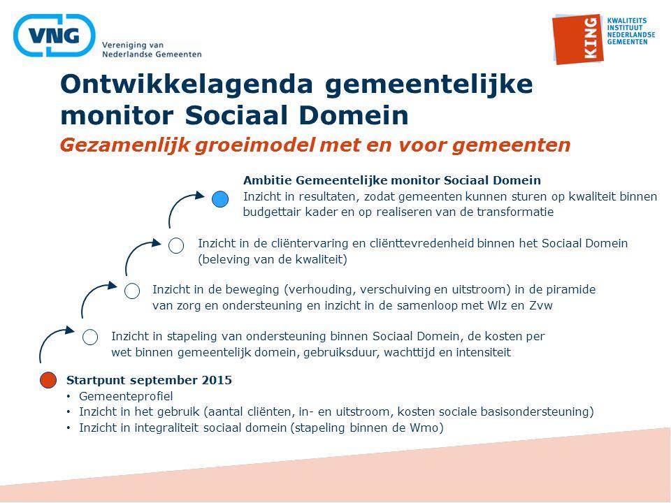 Ontwikkelagenda gemeentelijke monitor Sociaal Domein