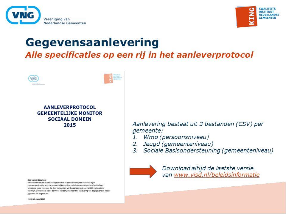 Gegevensaanlevering Alle specificaties op een rij in het aanleverprotocol. Aanlevering bestaat uit 3 bestanden (CSV) per gemeente: