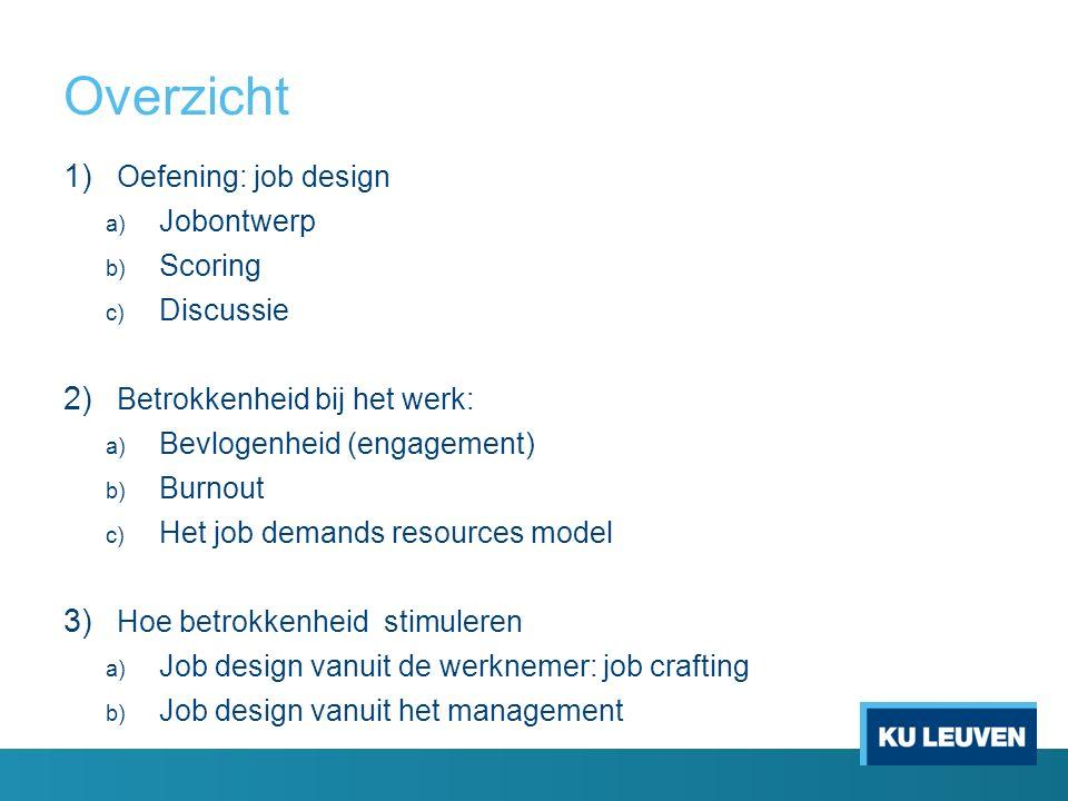 Overzicht Oefening: job design Jobontwerp Scoring Discussie