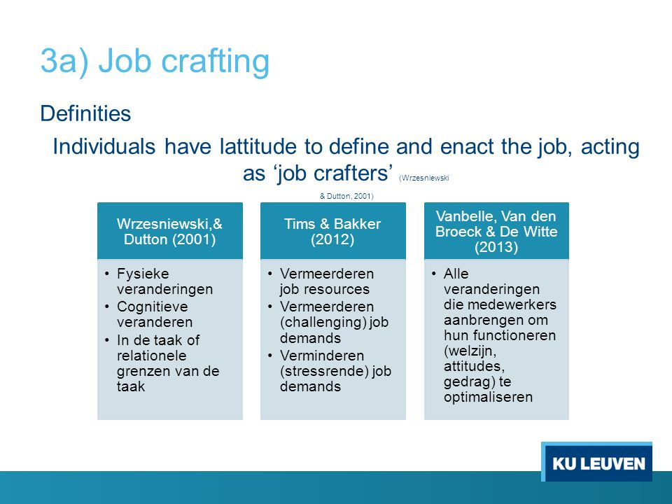 crafting a job Download citation | crafting a job on a | this study focused on daily job crafting and explored its contextual determinants and one motivational outcome (ie, work engagement.