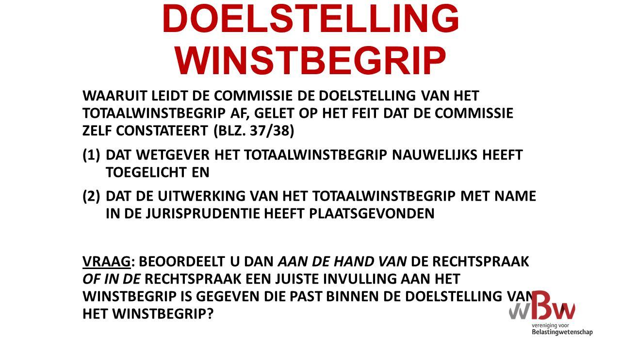 DOELSTELLING WINSTBEGRIP