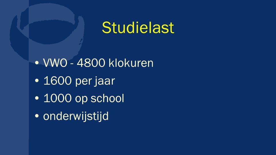 Studielast VWO - 4800 klokuren 1600 per jaar 1000 op school