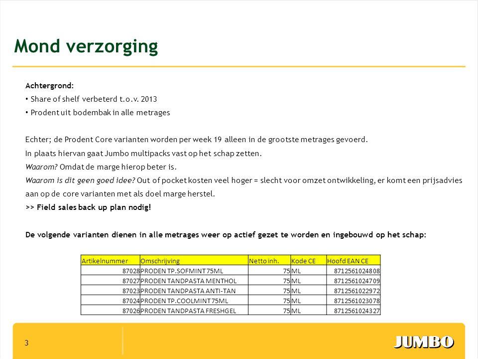Mond verzorging Achtergrond: Share of shelf verbeterd t.o.v. 2013