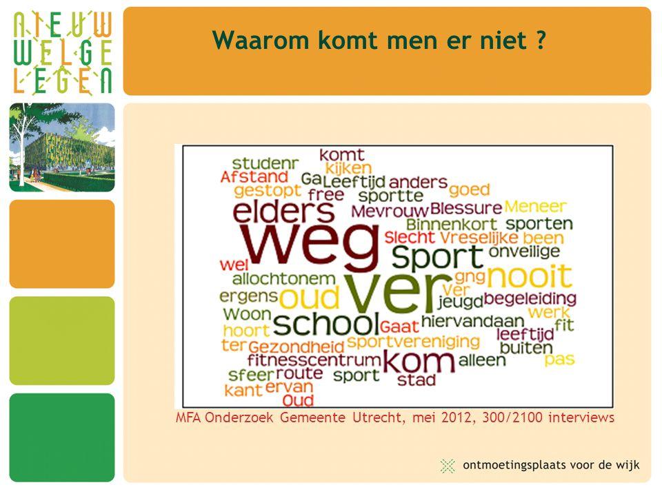 Waarom komt men er niet MFA Onderzoek Gemeente Utrecht, mei 2012, 300/2100 interviews