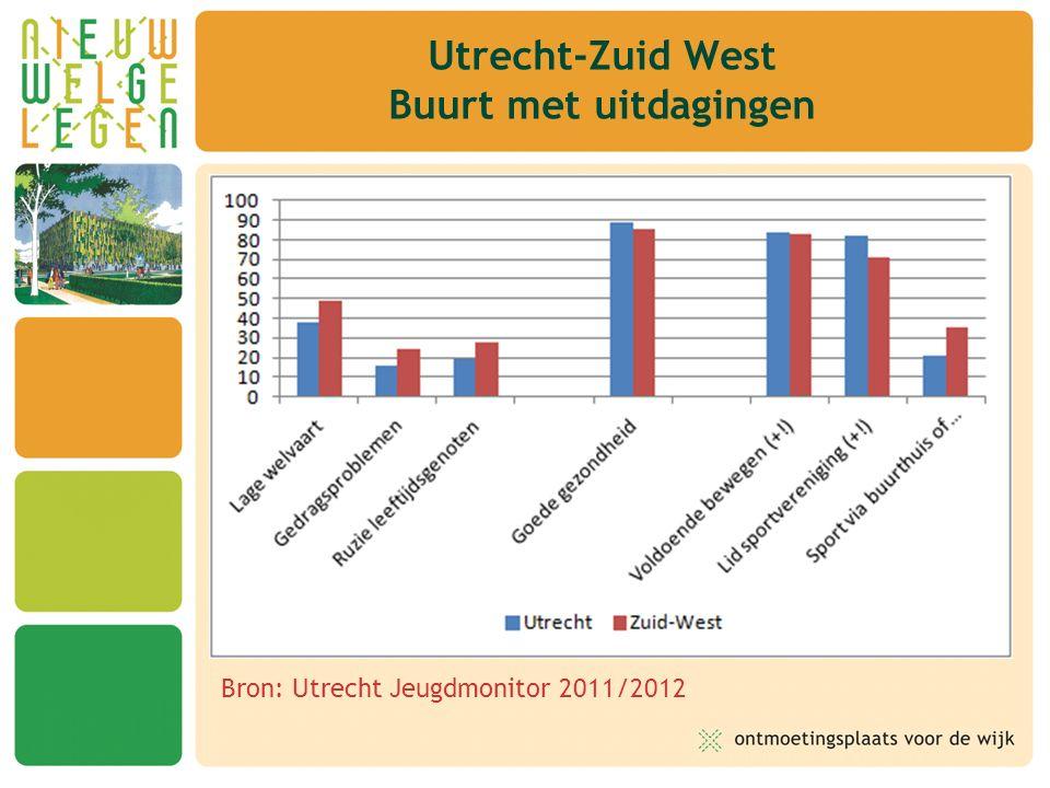 Utrecht-Zuid West Buurt met uitdagingen