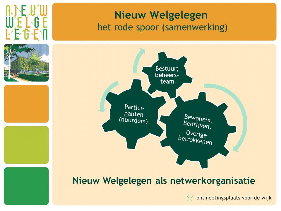 Nieuw Welgelegen het rode spoor (samenwerking)