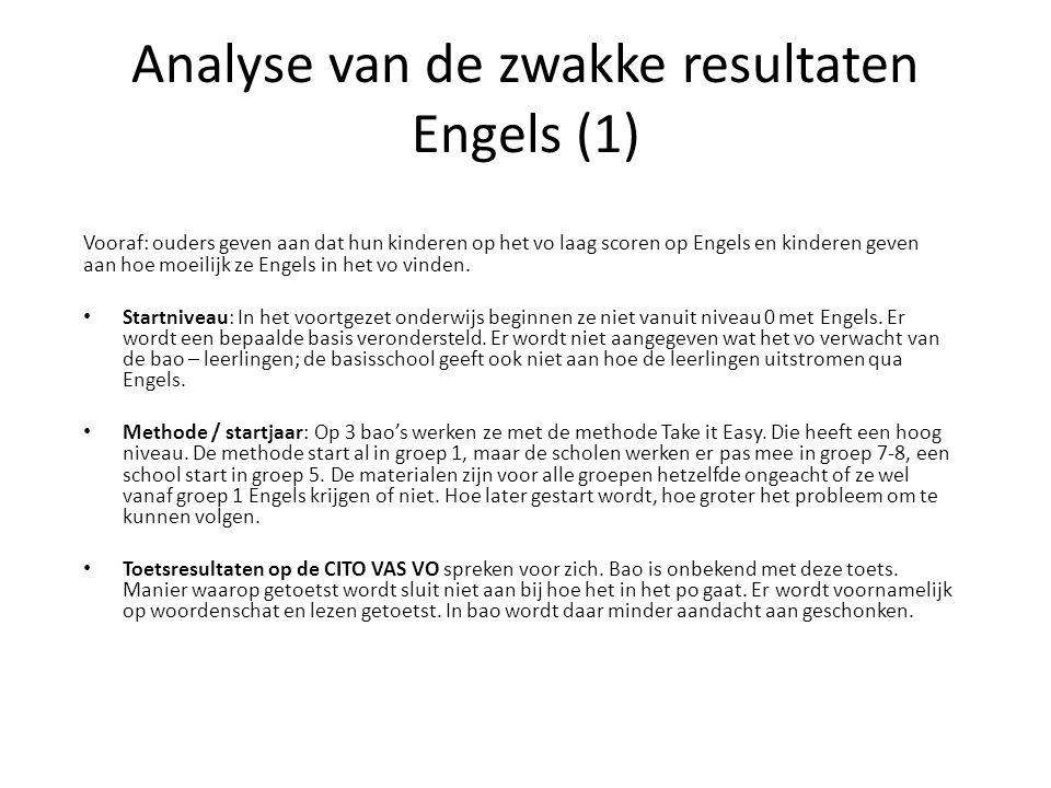Analyse van de zwakke resultaten Engels (1)