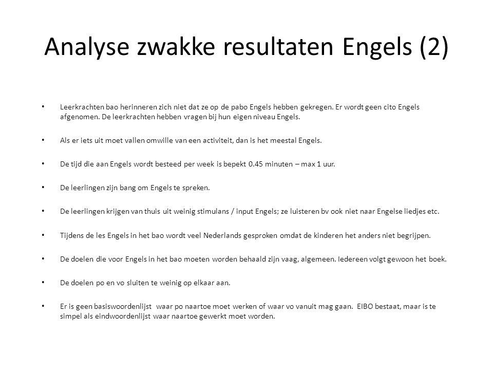 Analyse zwakke resultaten Engels (2)