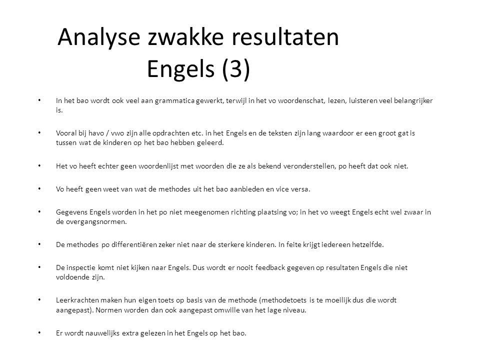 Analyse zwakke resultaten Engels (3)