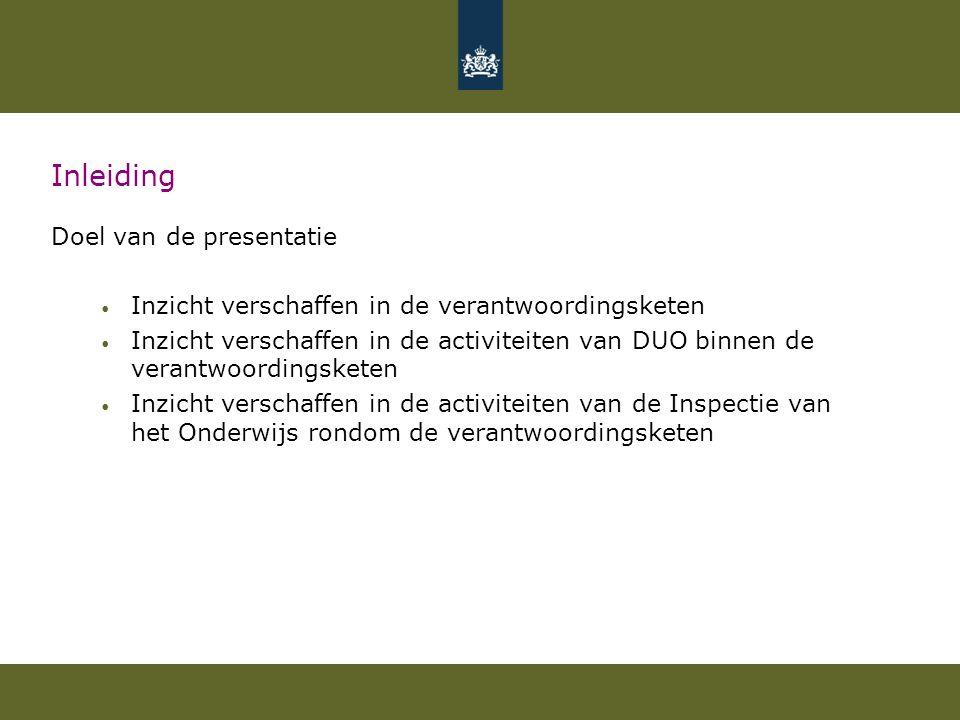 Inleiding Doel van de presentatie