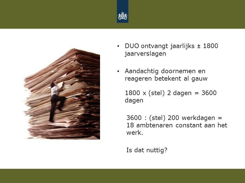 DUO ontvangt jaarlijks ± 1800 jaarverslagen