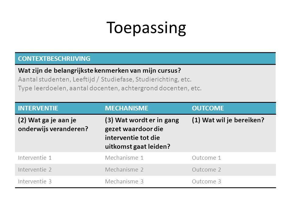 Toepassing CONTEXTBESCHRIJVING