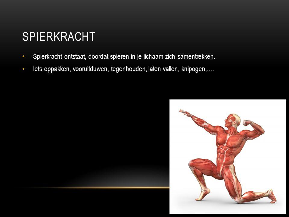 spierkracht Spierkracht ontstaat, doordat spieren in je lichaam zich samentrekken.