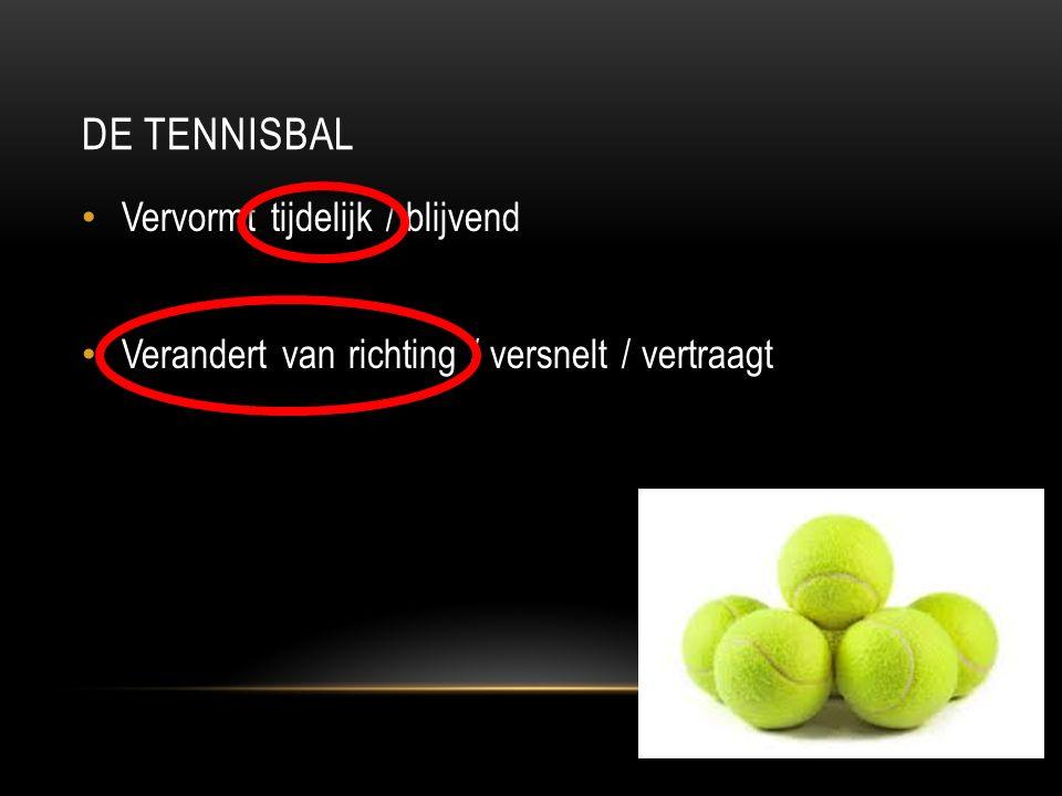 De tennisbal Vervormt tijdelijk / blijvend