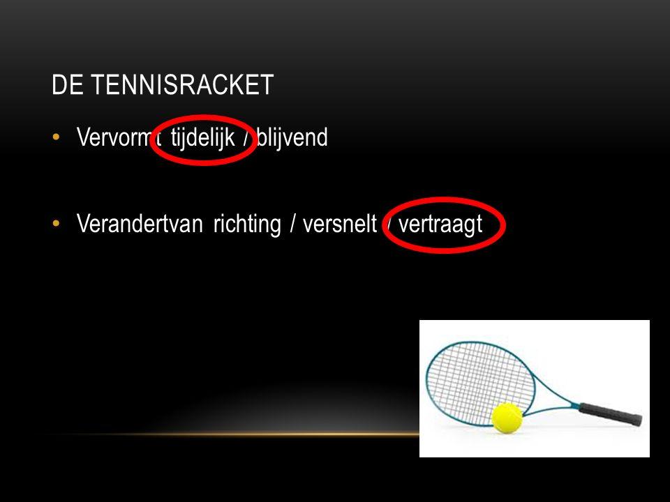 De tennisracket Vervormt tijdelijk / blijvend
