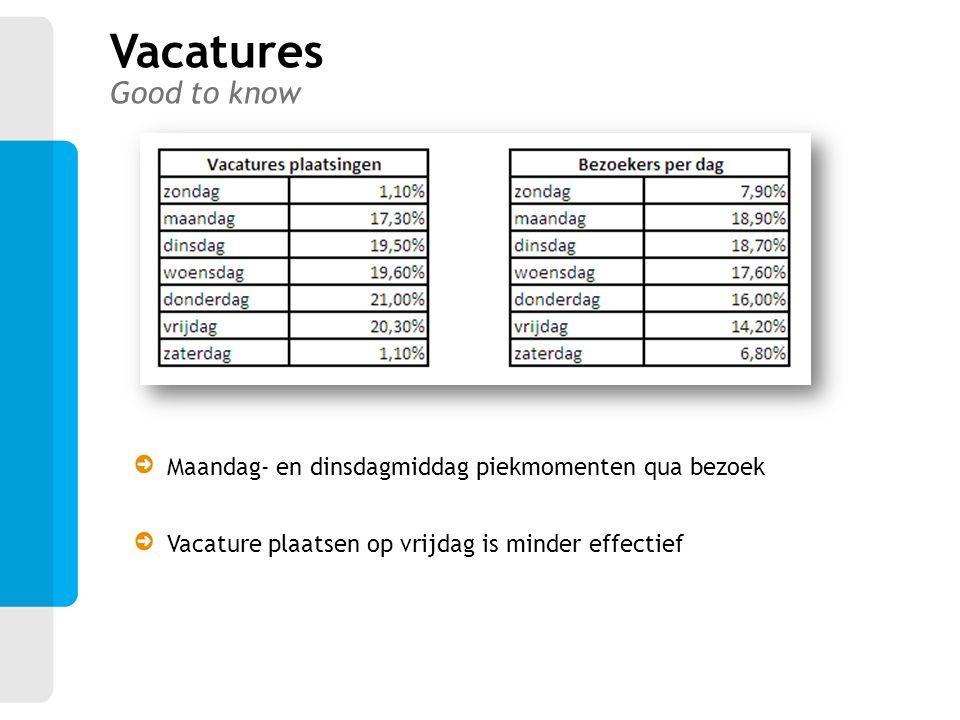Vacatures Good to know Maandag- en dinsdagmiddag piekmomenten qua bezoek.