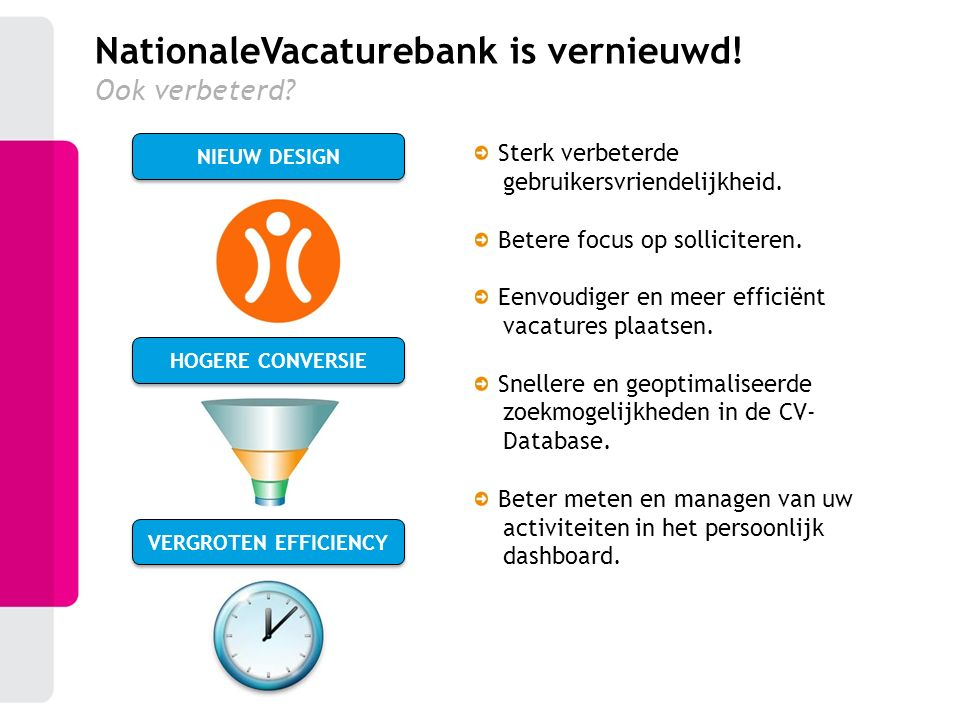 NationaleVacaturebank is vernieuwd!