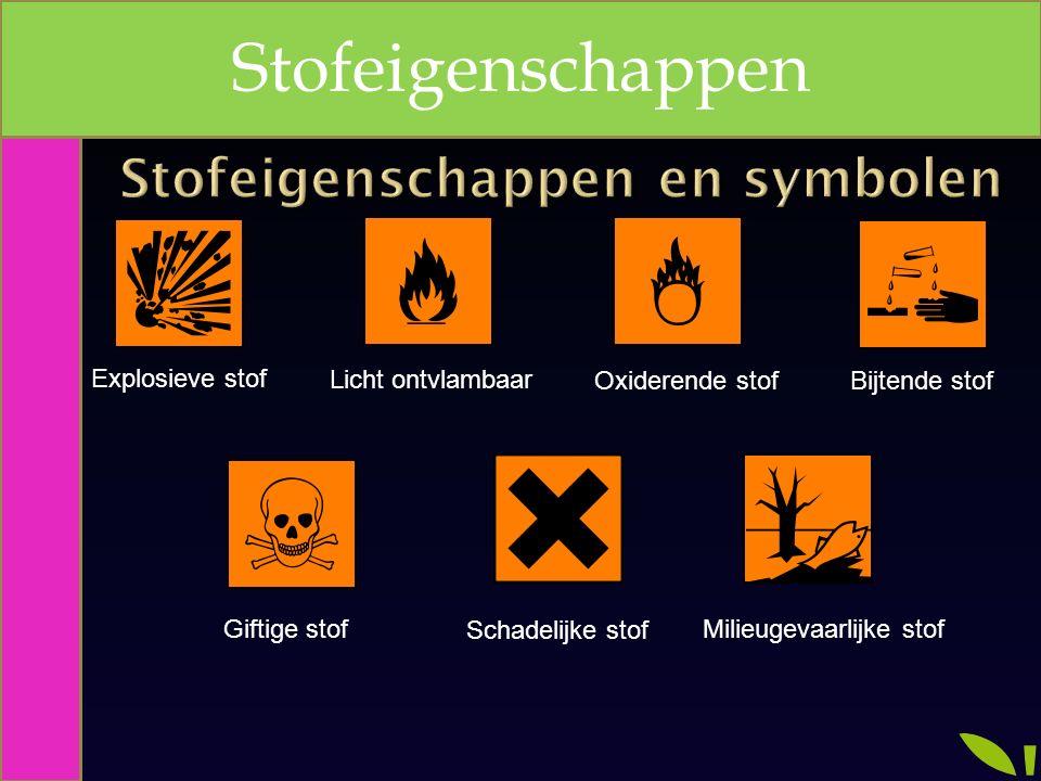 Stofeigenschappen en symbolen